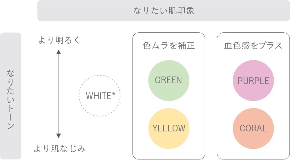 RMK カラーファンデーション